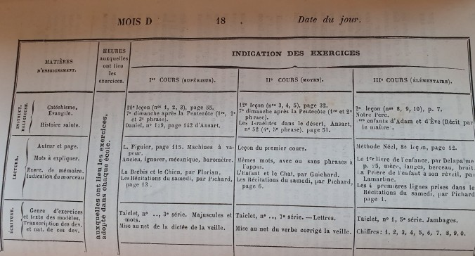 Journal de classe 1881 p1