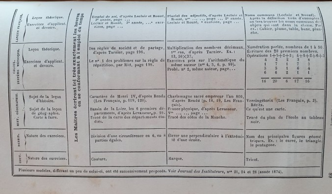 Journal de classe 1881 p2