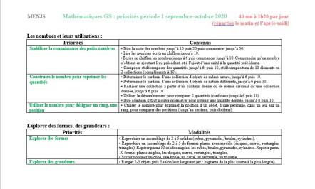 Tableau synthétique des priorités mathématiques GS sept oct 2020