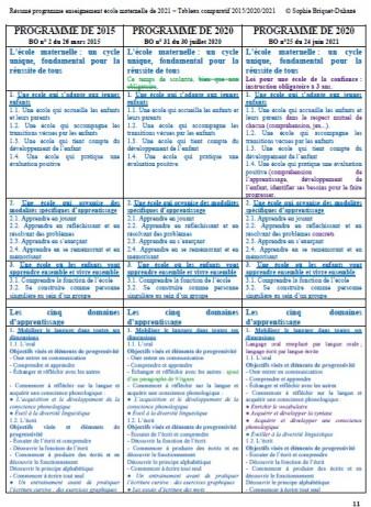 Programme maternelle 2021 comparatif